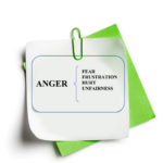 Anger can be a pressure cooker